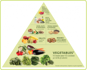 foodpyramid-full